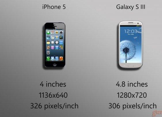 iPhone 5 vs. Galaxy S III