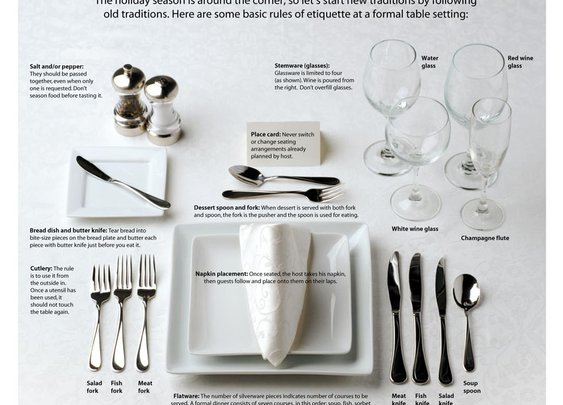 Dining Etiquette 101 | Visual.ly