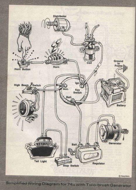 Basic wiring for your bike....start here!!! - The Jockey Journal Board
