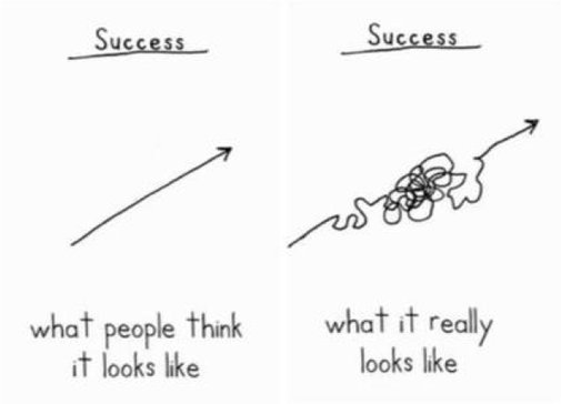 What Success Looks Like