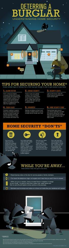 How to Prevent Burglary