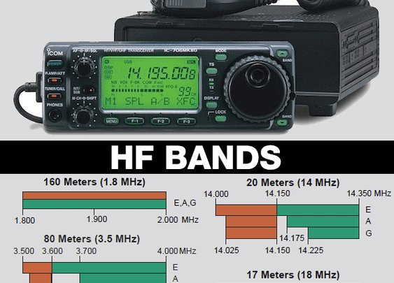 Ham Radio Cheat Sheet