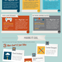 Help Wanted! The Hottest Jobs in IT Right Now [Infographic]   King College