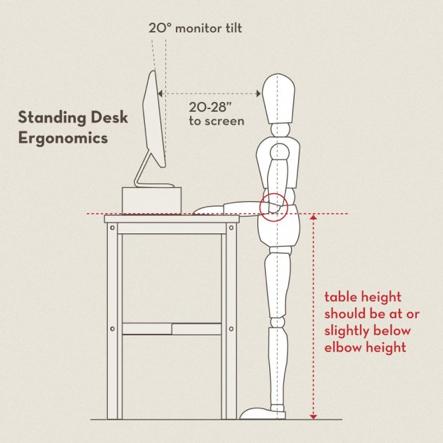 6 DIY Standing Desks - Bob's Blogs