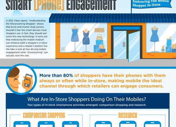The Daily Bark » Smart (Phone) Engagement: Embracing The Mobile Shopper In-Store