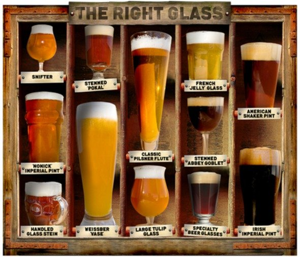 Beer Glass Types | Craft Beer Academy - StumbleUpon