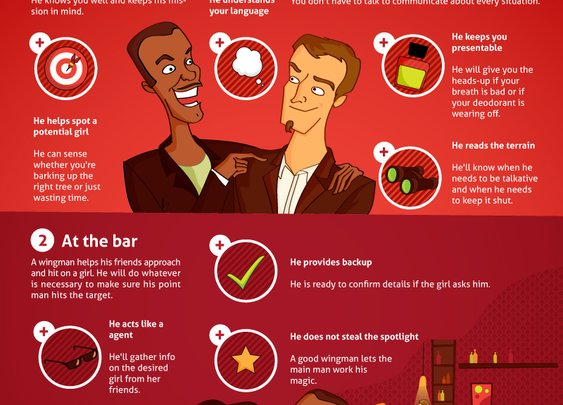 Complete Guide to Being a Wingman [INFOGRAPHIC] - Cool Daily Infographics | Visual Knowledge