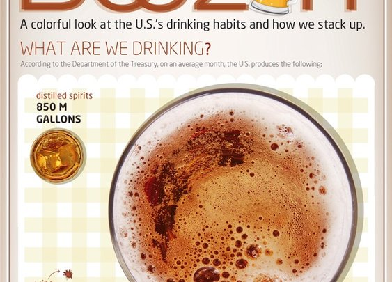 Boozin' in America