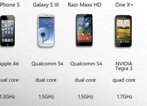 2012 Smartphone Comparison Guide