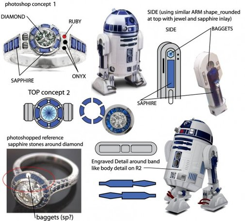 Love, Star Wars and an Amazing R2D2 Engagement Ring
