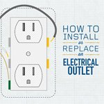 How to Install or Replace an Electrical Outlet | Primer