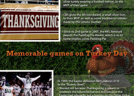 The Tradition of Football and Thanksgiving