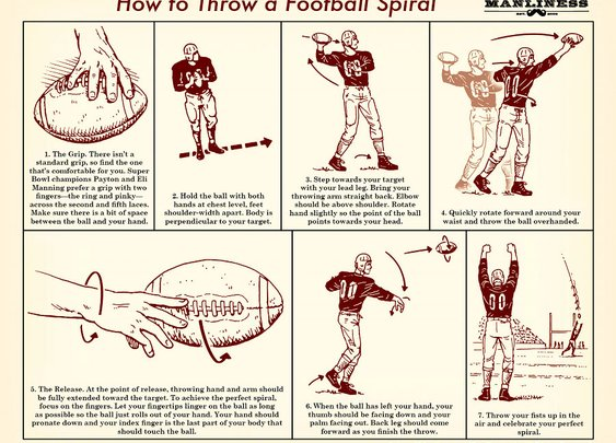 How to Throw a Perfect Football Spiral: An Illustrated Guide | The Art of Manliness