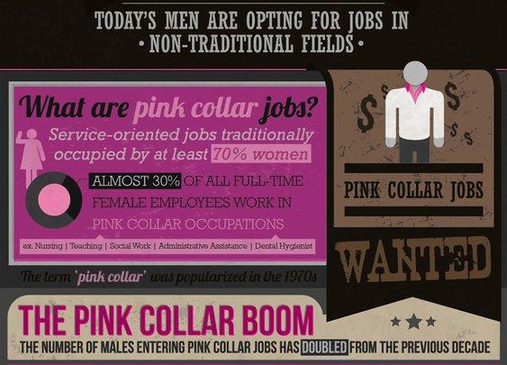 Men In Pink Collar Jobs