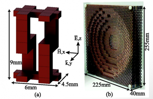 MIT produces new metamaterial that acts as a lens for radio waves