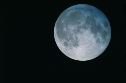 Does the Full Moon Really Make People Act Crazy?