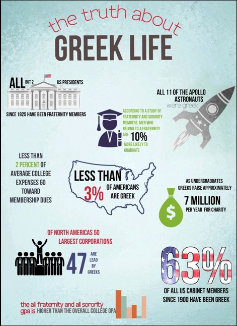 The truth about greek life!
