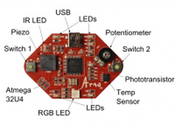The Best Darn Arduino Starter Kit Ever