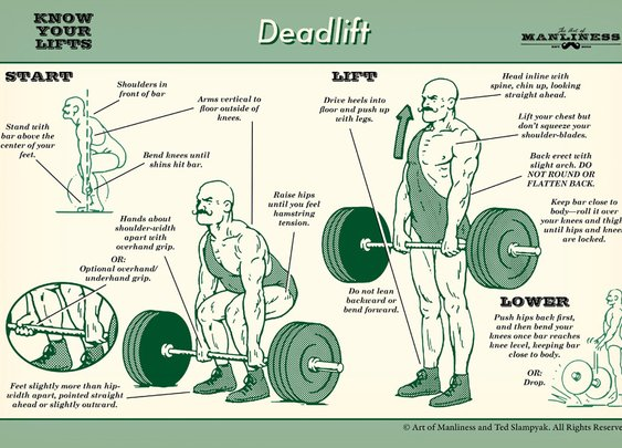 Know Your Lifts: Deadlift | The Art of Manliness