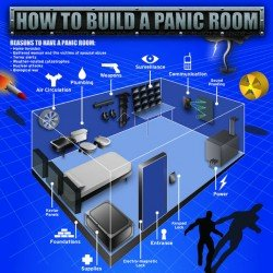 How To Build A Panic Room