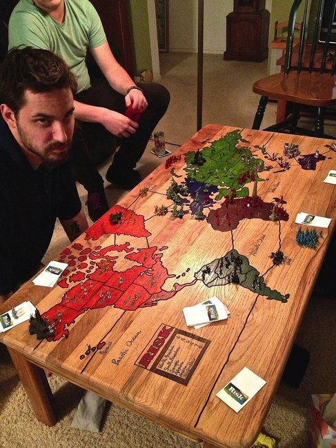 Risk Tabletop