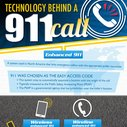 Technology Behind A 911 Call Infographic   GreatCall