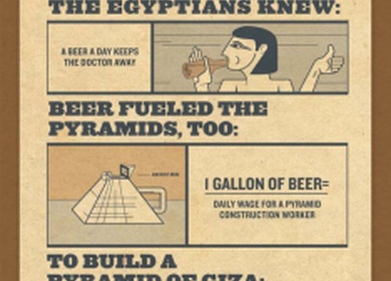 The beer infographic - Shortlist Magazine