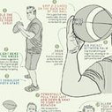 How to Throw a Football with a Perfect, Powerful Spiral –A Visual Guide | Primer