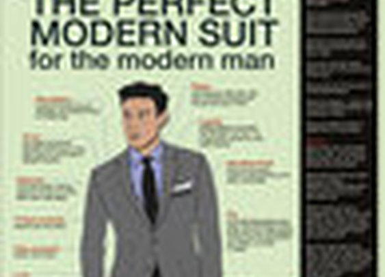 Suit fit infographic