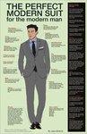 Suit fit infographic