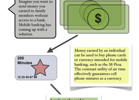 Time is money: mobile phones minutes currency