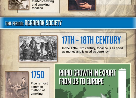 Evolution of the Cigarette – Infographic