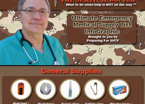 Emergency Medical Supply List