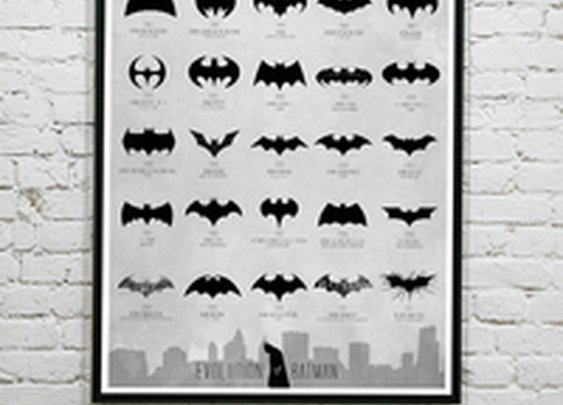 Batman Logo Evolution Poster