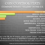 Gun Control Statistics That Reasonable People Should Know