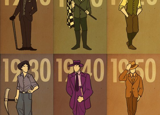 Men Style from 1900's to 1980's