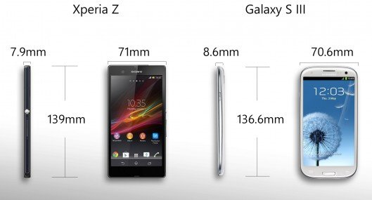 Sony Xperia Z vs. Samsung Galaxy S3