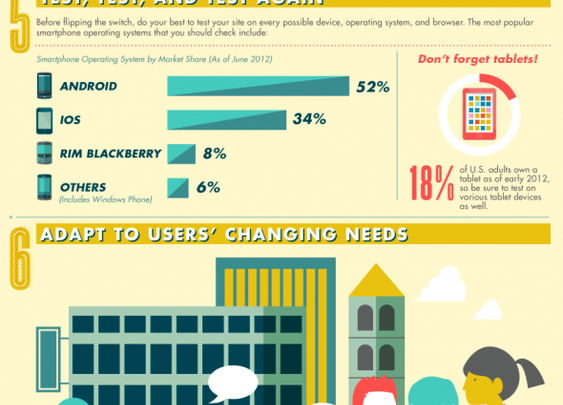 How To Optimize Your Website for Mobile Viewing [INFOGRAPHIC] | Intuit Small Business Blog