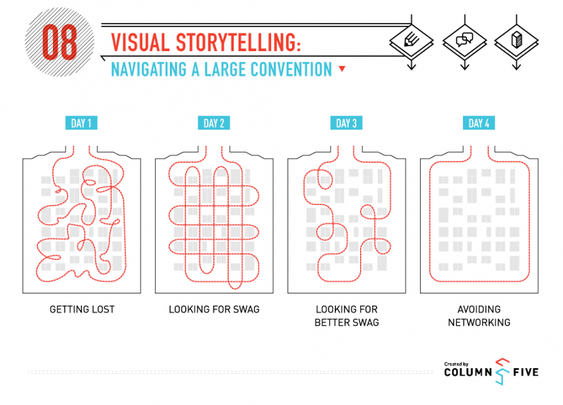 Visual Storytelling: Navigating a Large Convention