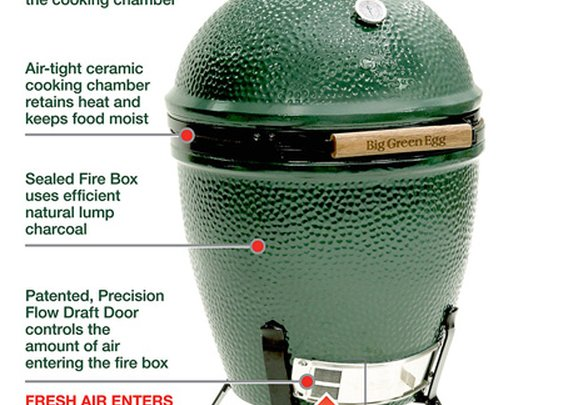 Big Green Egg - The Ultimate Cooking Experience