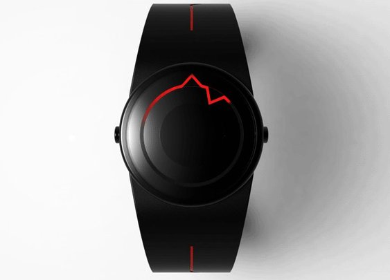 RECG Watch | That Should Be Mine