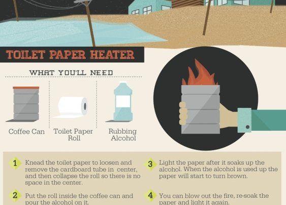 Do It Yourself Disaster Survival