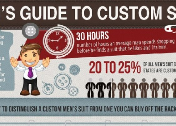 Mens Guide to Custom Suits