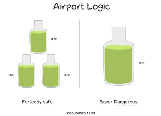 TSA/Airport Logic