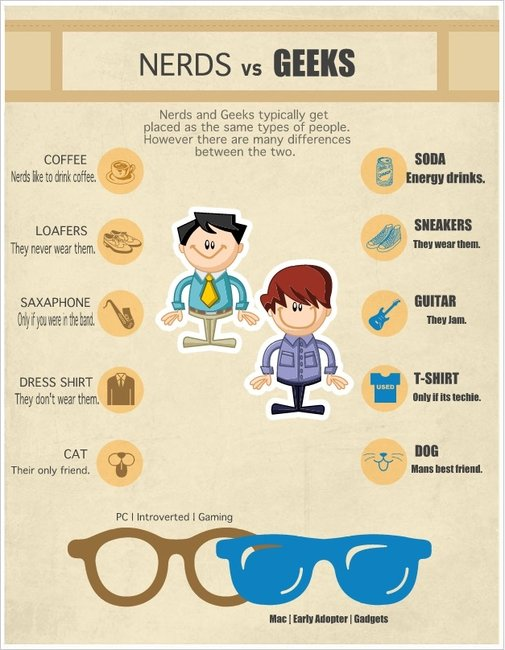 Nerds Vs Geeks Infograph  ~ The Good Guys Corner