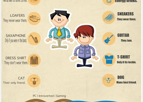 Nerds Vs Geeks Infograph  ~ The Good Guys Corner