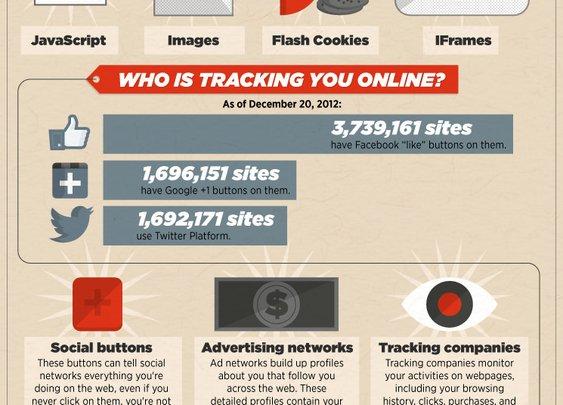 Online Tracking 101 - ZoneAlarm Blog