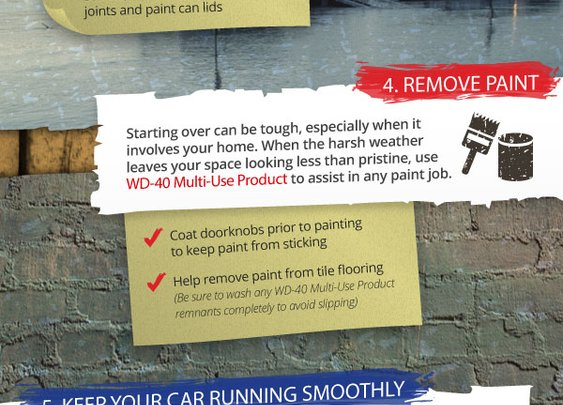 The WD-40 Survival Guide