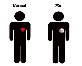 Normal Baseball Fan And Than There Is Me ~ The Good Guys Corner