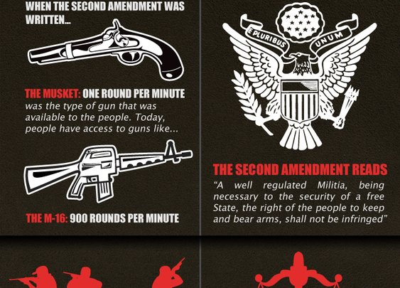 Assault Rifle Gun Control - YEA or NEA, Arguments From Both Sides